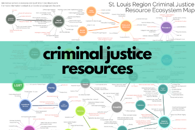 """In the background, a blurred photo of an ecosystem map with colorful dots. On the foreground, text reads """"criminal justice resources"""" on a turquoise box."""