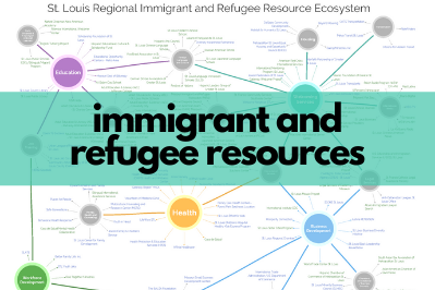"""In the background, a blurred photo of an ecosystem map with colorful dots. On the foreground, text reads """"immigrant and refugee resources"""" on a turquoise box."""