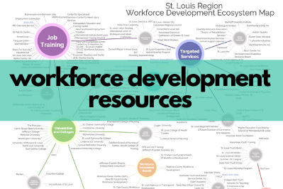 """In the background, a blurred photo of an ecosystem map with colorful dots. On the foreground, text reads """"workforce development resources"""" on a turquoise box."""